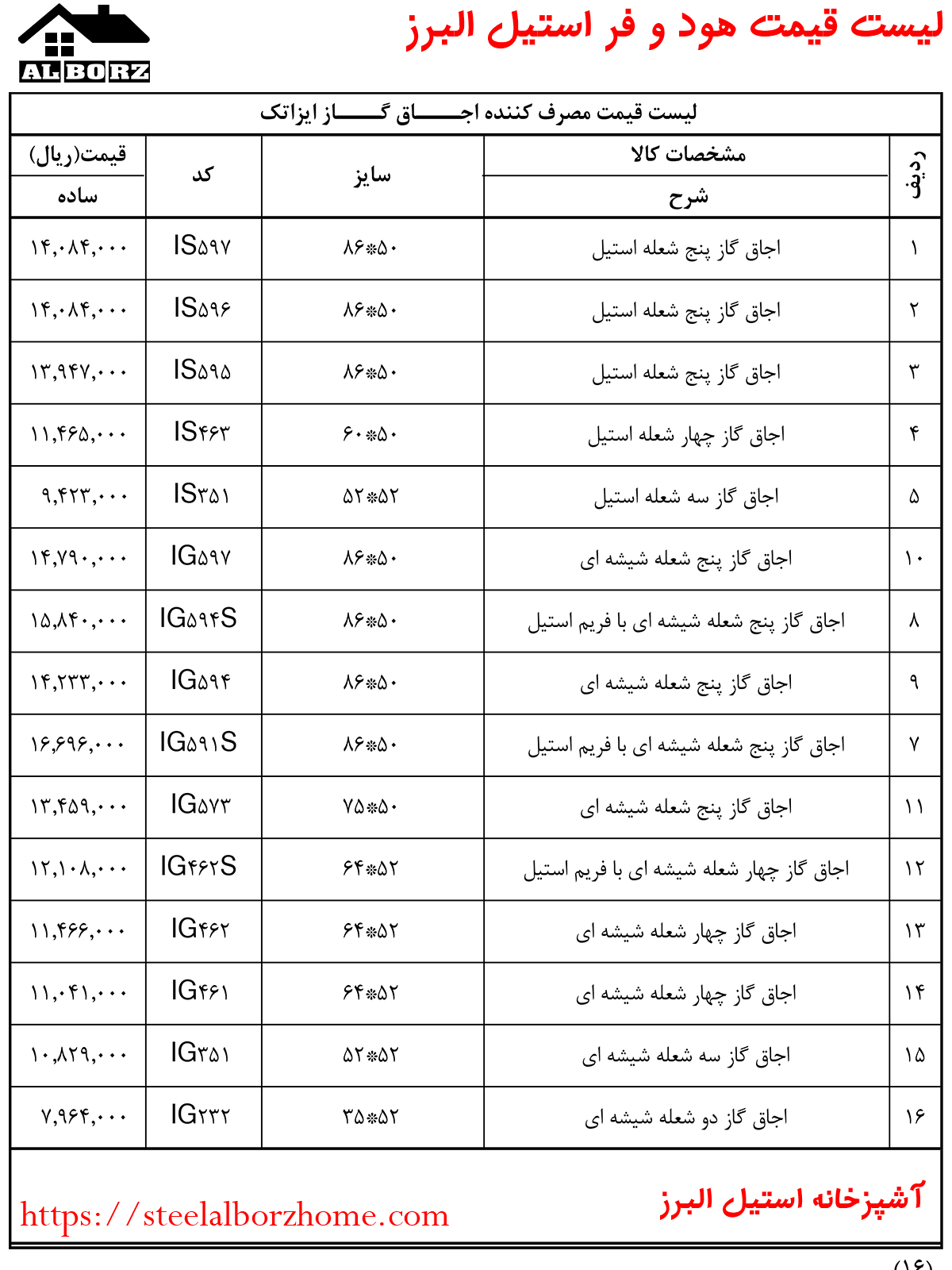 لیست قیمت محصولات استیل البرز
