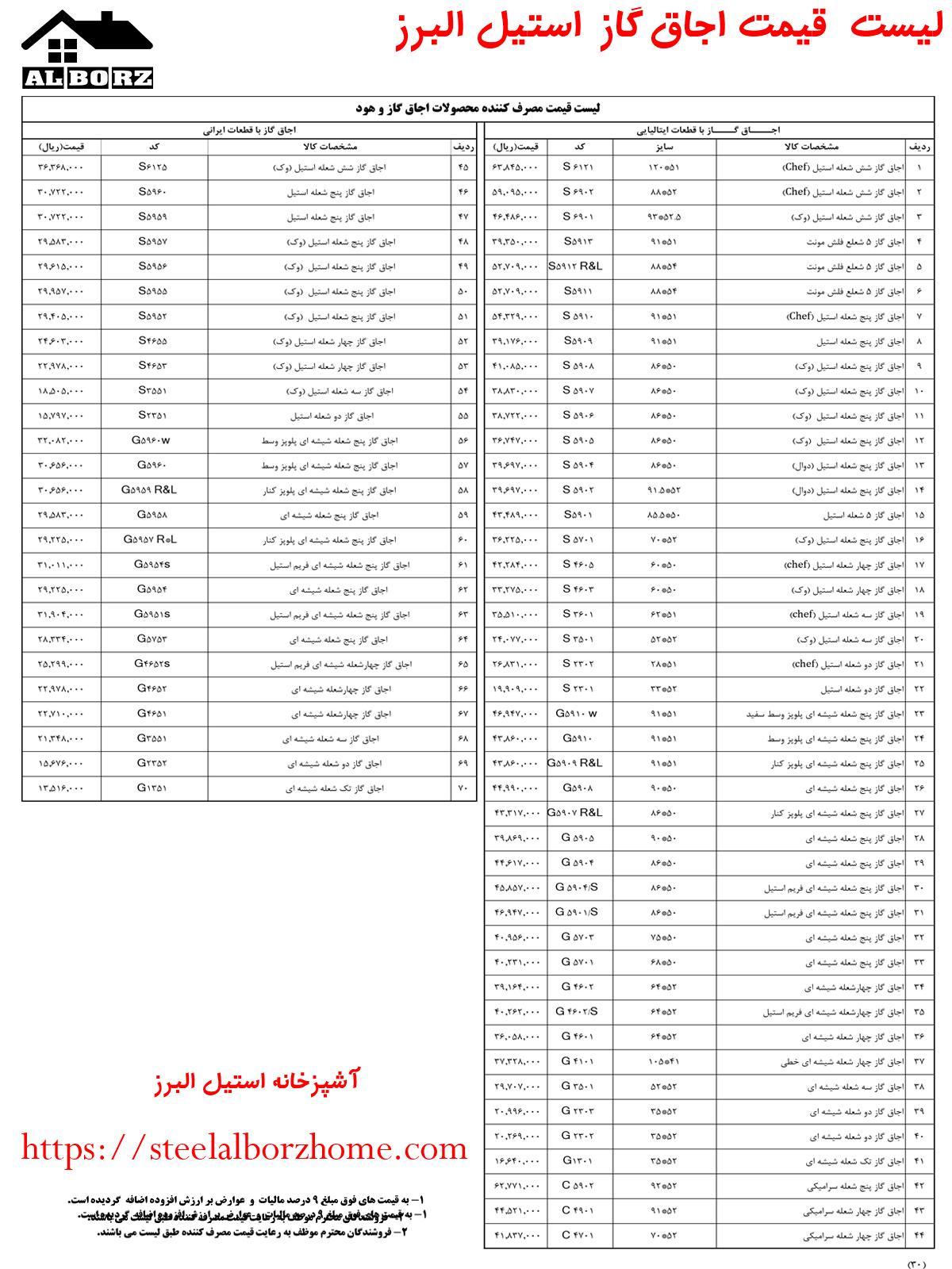 آخرین لیست قیمت استیل البرز